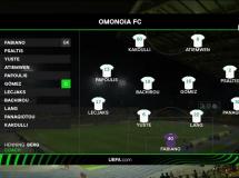 Kajrat Almaty 0:0 Omonia Nikozja