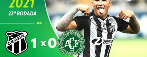 Ceara 1:0 Chapecoense