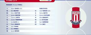 Stoke City - West Bromwich Albion