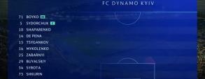 Dynamo Kijów 0:0 Benfica Lizbona