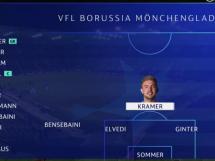 Borussia Monchengladbach 2:2 Real Madryt