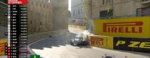 Kubica rozbił bolid w Azerbejdżanie!