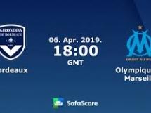 Bordeaux 2:0 Olympique Marsylia