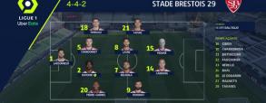 Metz 0:2 Brest