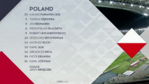 Polska 1:2 Holandia [Filmik]