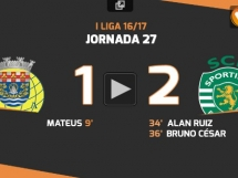 Arouca 1:2 Sporting Lizbona
