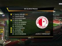Slavia Praga 0:4 Arsenal Londyn