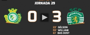 Vitoria Setubal 0:3 Sporting Lizbona