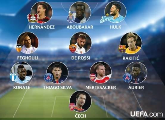 Jedenastka kolejki Ligi Mistrzów