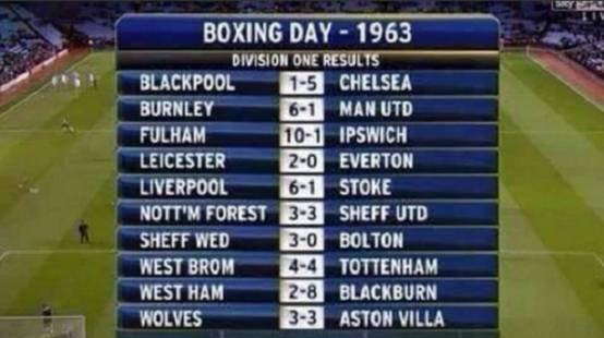 Najlepszy Boxing Day